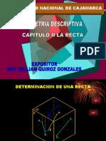 CAPITULO II LA RECTA 1.ppt