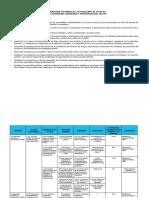 PND_sector_seguridad_ciudadana_prevencion_delito_30-06-09