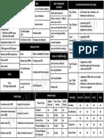 OSPF-Cheat-Sheet