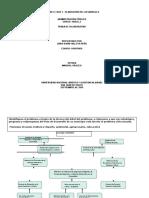 ADMINISTRACION-PUBLICA-TRABAJO COLABORATIVO-JAIRO DAVID VILLOTA.docx