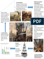infografía revolucion industrial.pdf