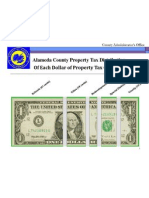 AC Dollar Bill Breakdown