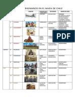 PUEBLOS ORIGINARIOS EN EL MAPA DE CHILE