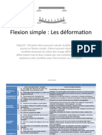 Flexion simple.pptx