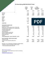 Santa Fe College Annual Facts - 2009-10