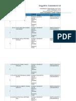 ANEXO 2 CIRCULAR VIACI 400-016-MORFO ECISALUD
