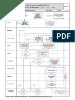 FLUXOGRAMA PROC FABRICAÇÃO.pdf