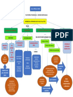 DIEGO_VIDAL_Act3_Mapa conceptual. jpg.docx