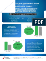 Get stronger SQL Server performance for less with Dell EMC PowerEdge R6515 clusters powered by AMD EPYC 7502P processors - Infographic