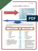 anas_karimi_management.pdf;filename= UTF-8''anas karimi management.pdf