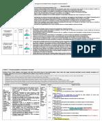 Cronogrma Anual Historia  5° Adaptación 1.doc