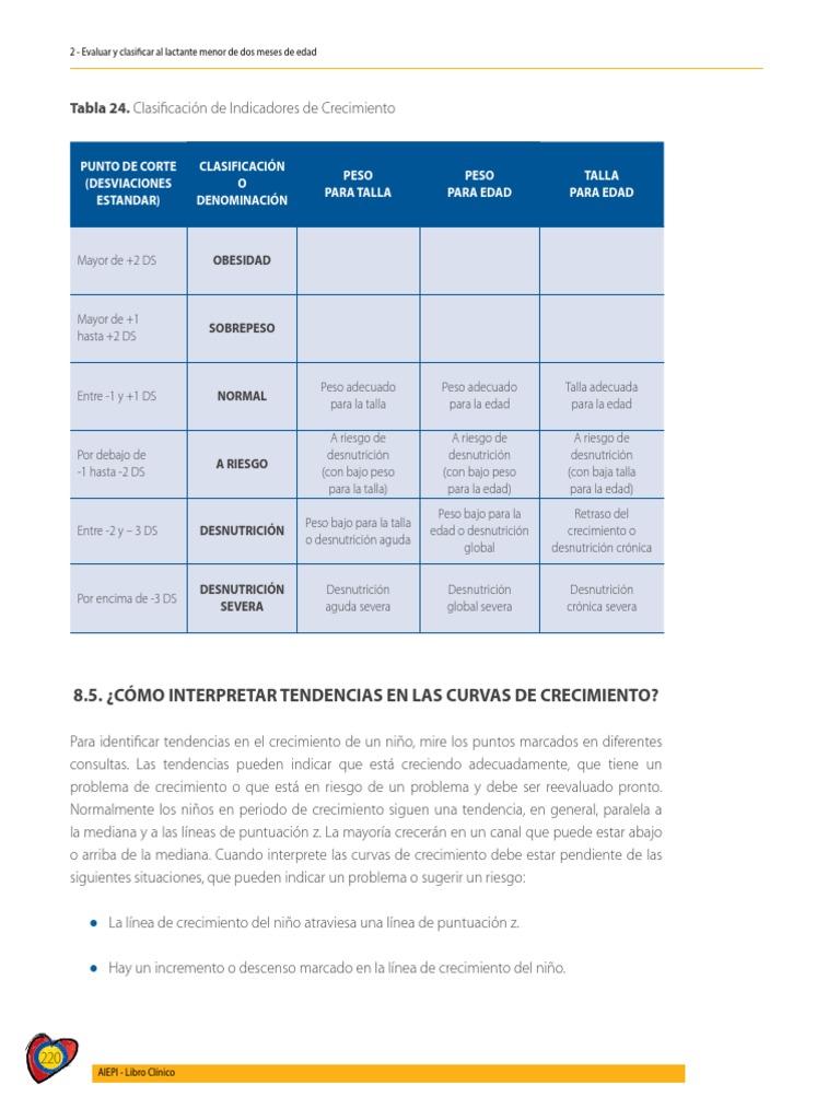 Método yuen módulo 1 manual oficial pdf