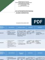 Autocomposicion procesal