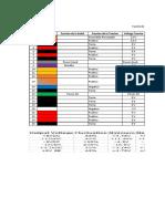 Mediciones en fuente con multimetro.pdf