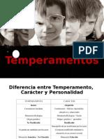Temperamentos.pptx