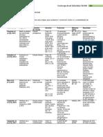 exercicio ciclico e variabilidade da frequencia cardiaca W