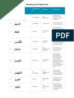 99 names of Allah.docx