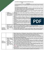 Competencias, capacidades y desempeños VI Ciclo