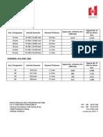 Water Pipe Size Range.pdf