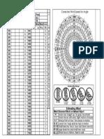 FILLABLE - Long Range MOA Blank Data Card.pdf