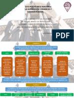 Modos de producción_Buzón de tareas_Primera actividad de aprendizaje_u2.pptx