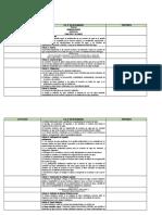 Comparativo_DS 005-2015-MINAGRI_2