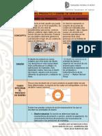 CUADROCOMPARATIVO DE DISEÑO DEL PRODUCTO Y DISEÑO DE SERVICIOS.pdf