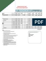 Price list Puri Agung 4 THP 2-Oktober.pdf