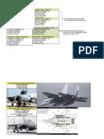 Desert Storm F-15 Eagle Loadouts
