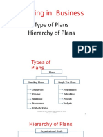 Planning in  Business