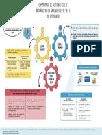 3. Infografia - Compromiso de Gestión Escolar 1