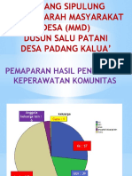 ppt data kependuduka.pptx