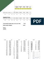 WQI Calculation.xls