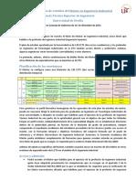 master_ingenieria_industrial_plan