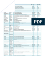 cd-dcemi-storelist.pdf