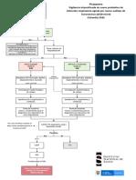 Coranovirus.pdf