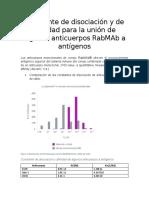 Tarea 3_Proteina-ligando.docx