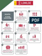 PROPUESTA DE LEY LOMLOE.pdf