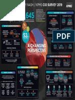 2019-HarveyNashKPMGCIOSurveyinfographic.pdf