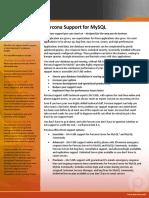 Solution_Percona_Support_MySQL_v2.pdf