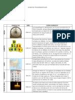 inventostrascendentales-120313095125-phpapp02 (1)-convertido.pptx