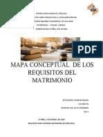 mapa conceptual de los requisitos del matrimonio en venezuela .docx