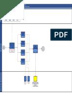 Mapa de Processos Detalhado