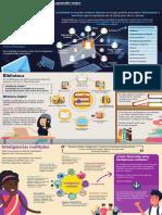 InfografiaResumen_M3_VF_24.01.20_AH