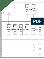 Ejemplo de Business Process Management (BPM)