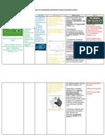 swot analysis of 2 sustainable development goals in australian context