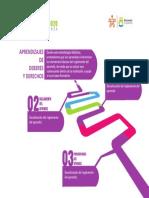 APRENDIZAJES DE DEBERES Y DERECHOS.pdf.pdf