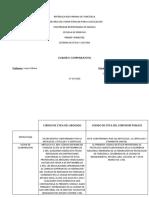 CUADRO COMPARATIVO ETICA DE LAS PROFESIONES.docx