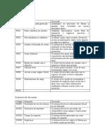 Empresa ACME - levantamento de requisitos grupo THX
