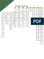 Estrutura Currícular - Eng.pdf